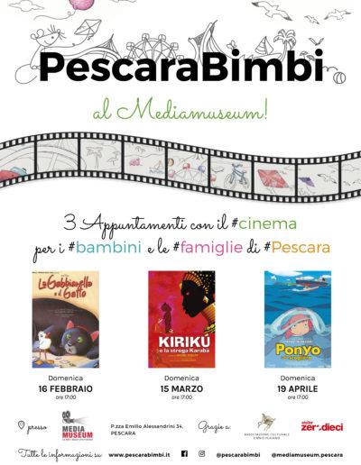 Pescara Bimbi al Mediamuseum